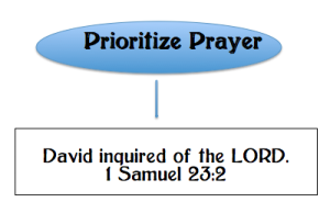 Prioritize Prayer